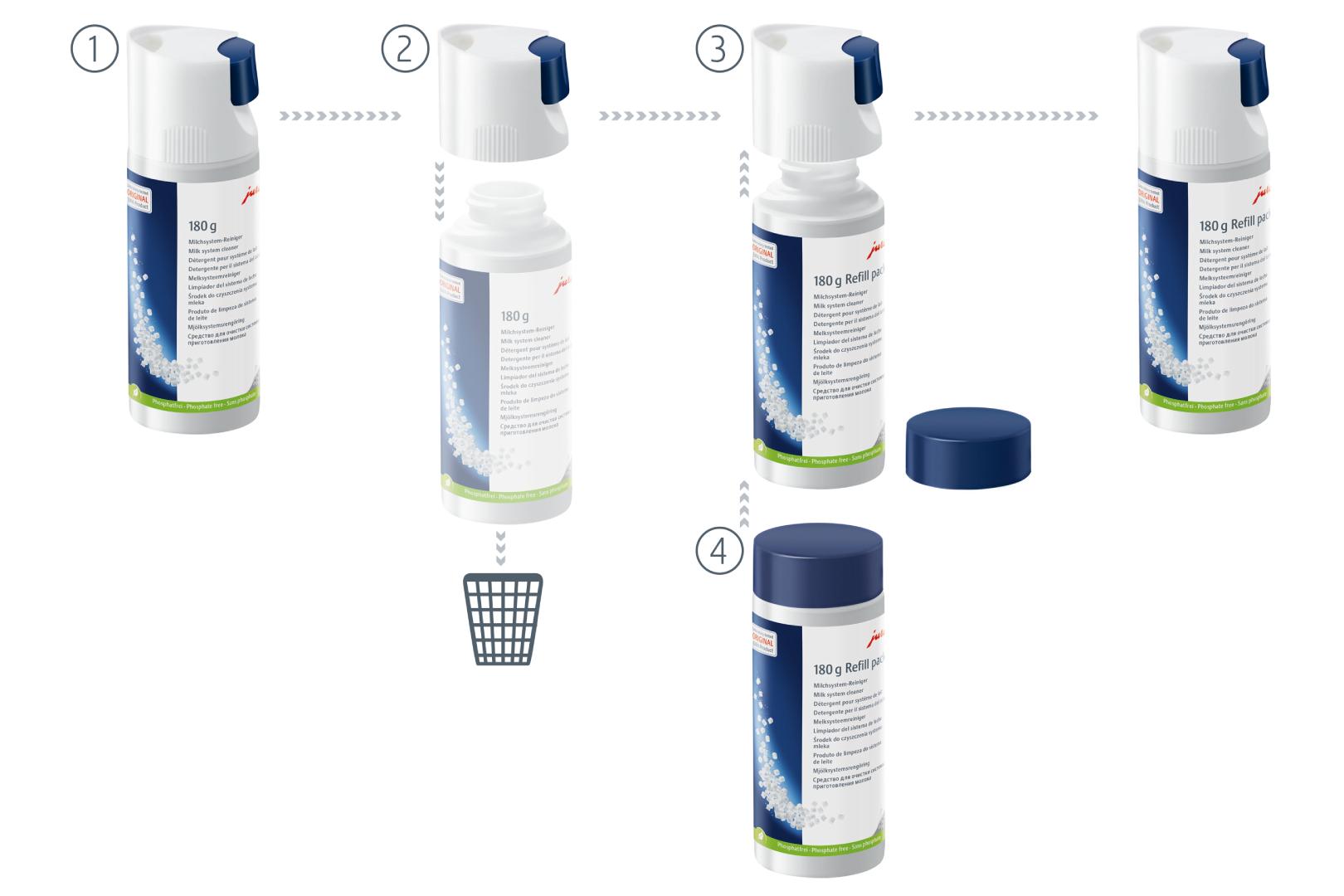 Milchsystem-Reiniger Mini-Tabs Originalflasche 180g