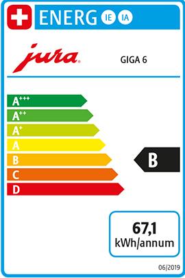 energieeffizienz_giga6