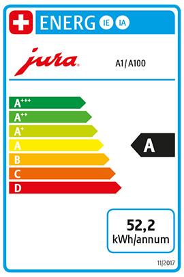energieeffizienz_a1_a100