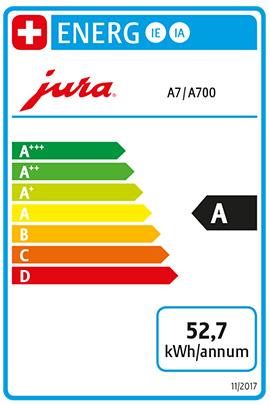 energieeffizienz_a700