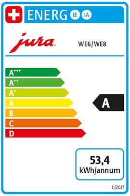 energieeffizienz_we6_we8